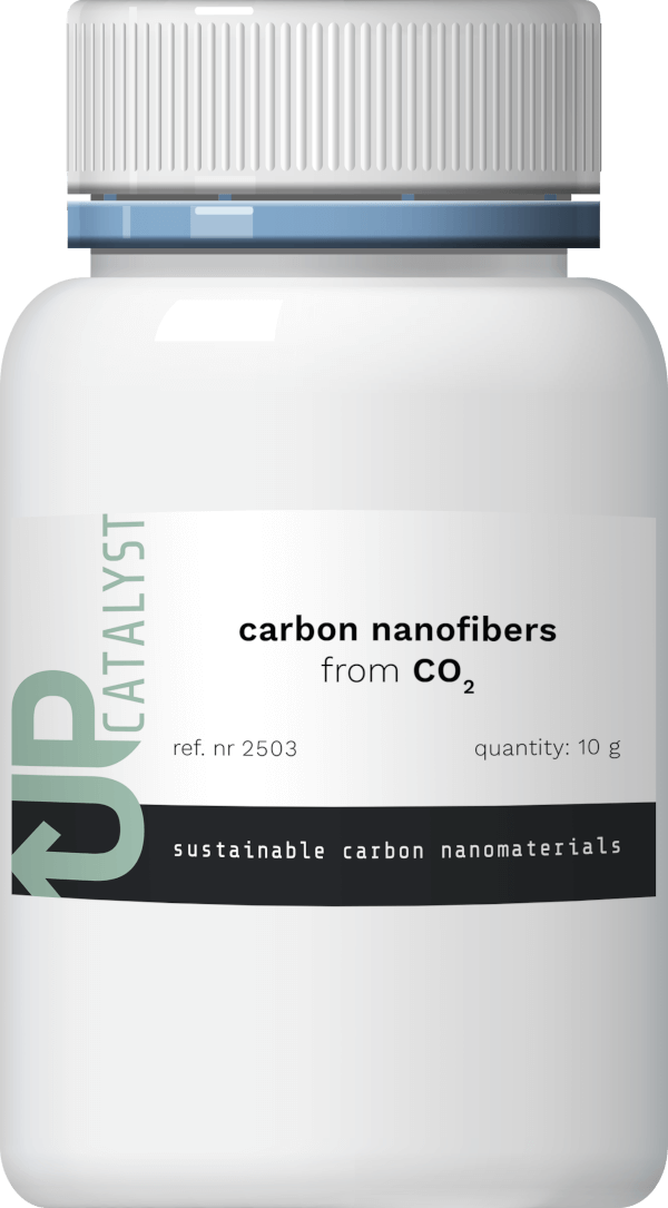 Carbon Nanofibers from CO2