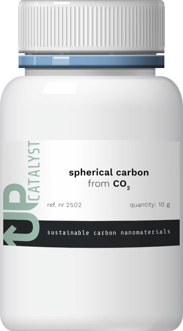 Spherical nanocarbon from CO2